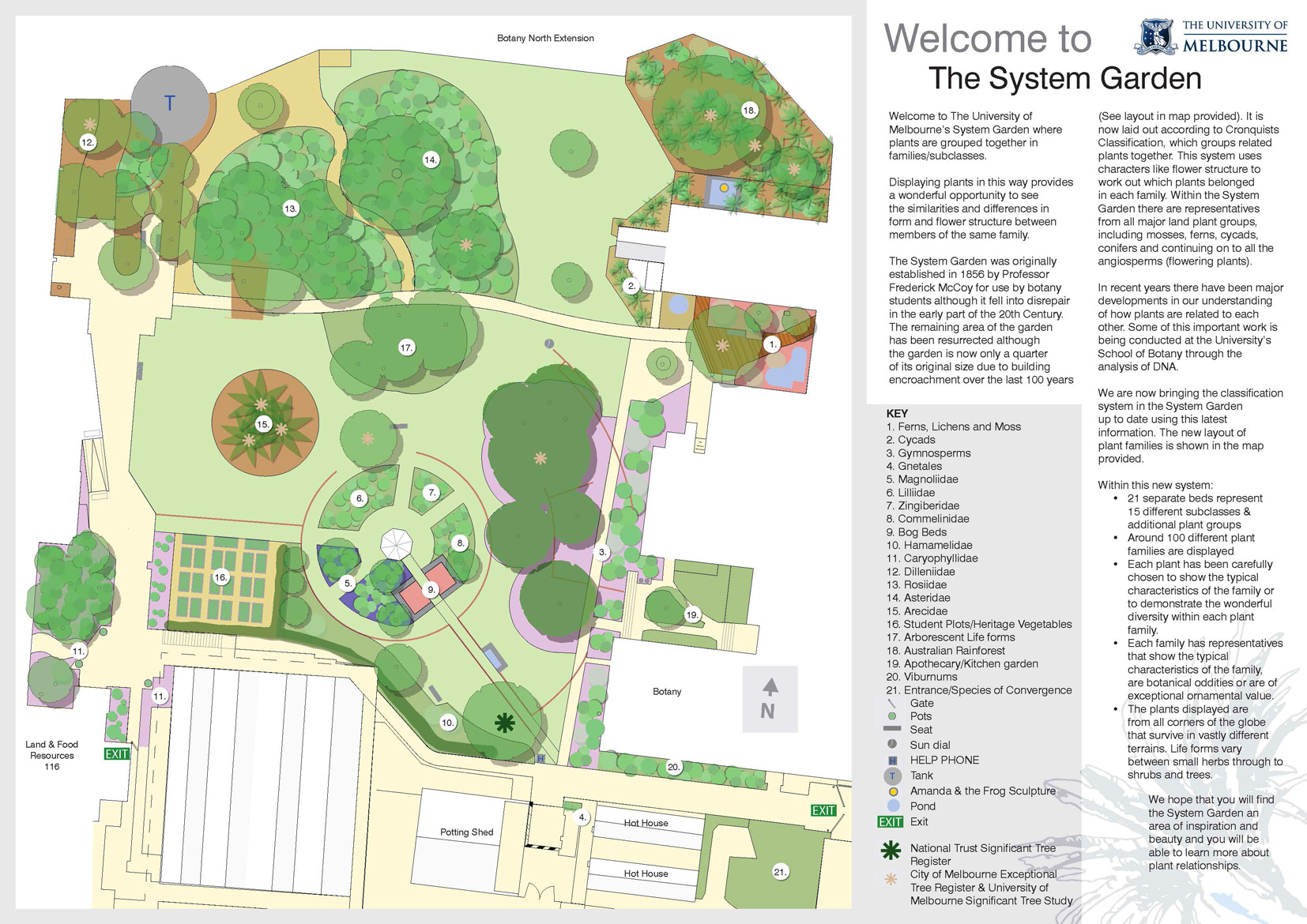 Map sustainability for Garden design map